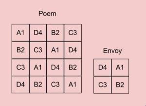 rotation scheme of quartina